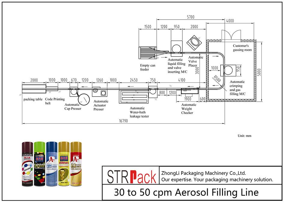 30 do 50 cpm Aerosolna polnilna linija