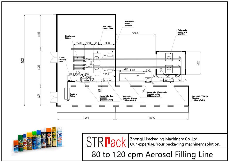 80 do 120 cpm Aerosolna polnilna linija