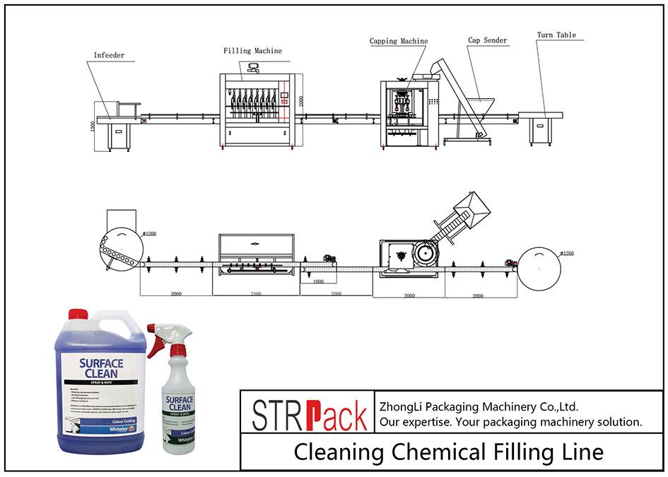 Samodejno čiščenje kemične polnilne črte