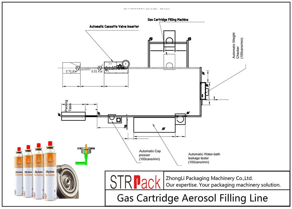 Avtomatska polnilna linija aerosolne kartuše za plin