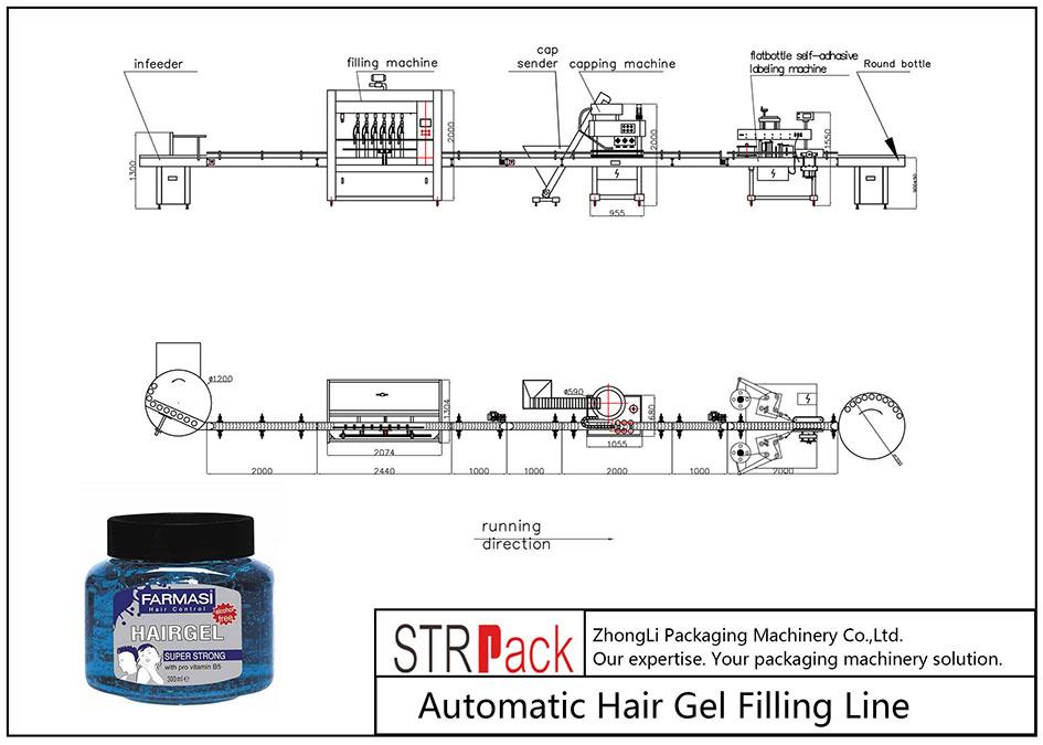 Avtomatska linija za polnjenje gela za lase