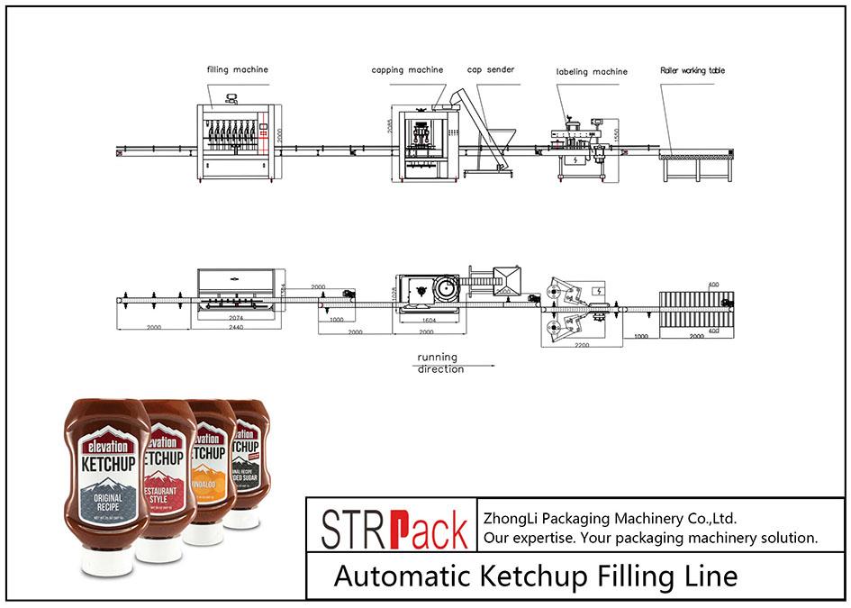 Avtomatska polnilna linija za kečap