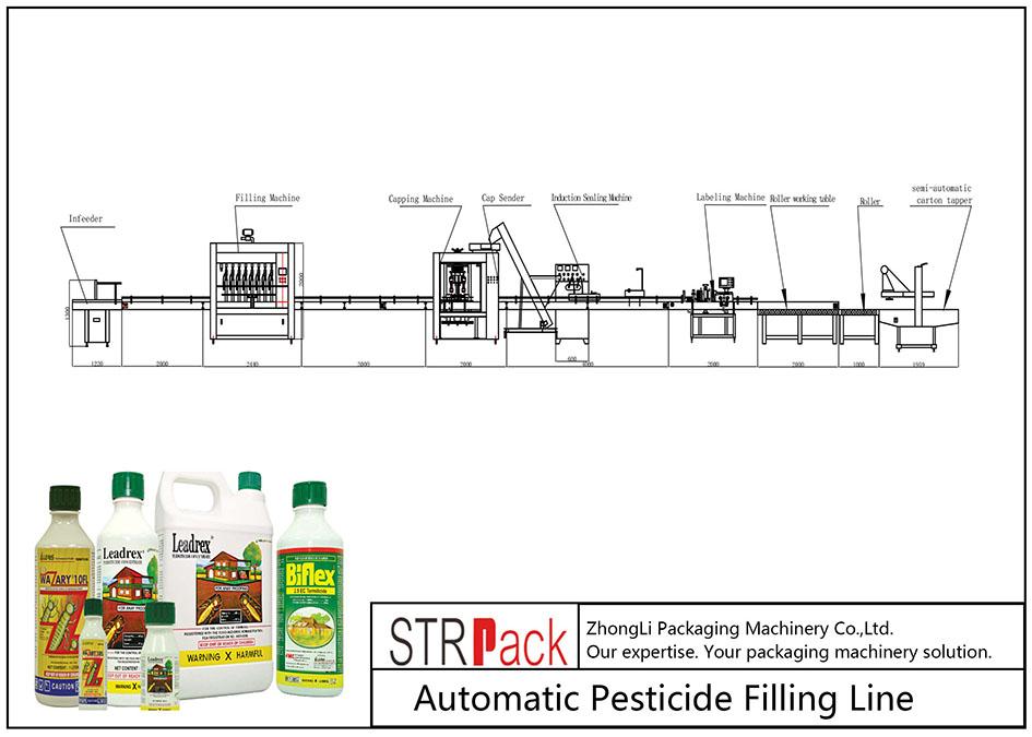 Avtomatska linija za polnjenje pesticidov