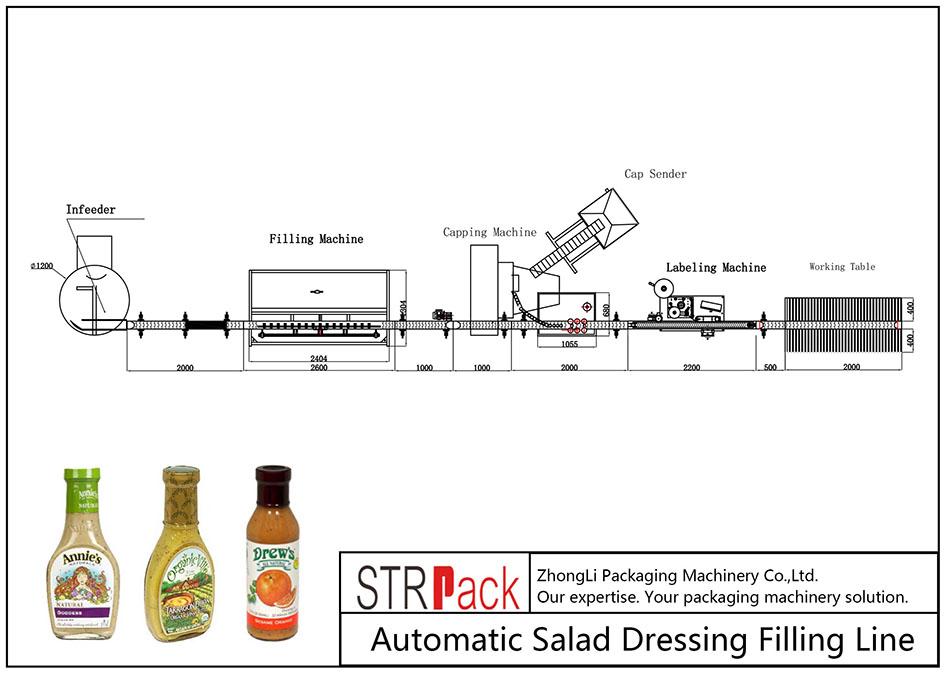 Polnilna linija za avtomatsko prelivanje solate