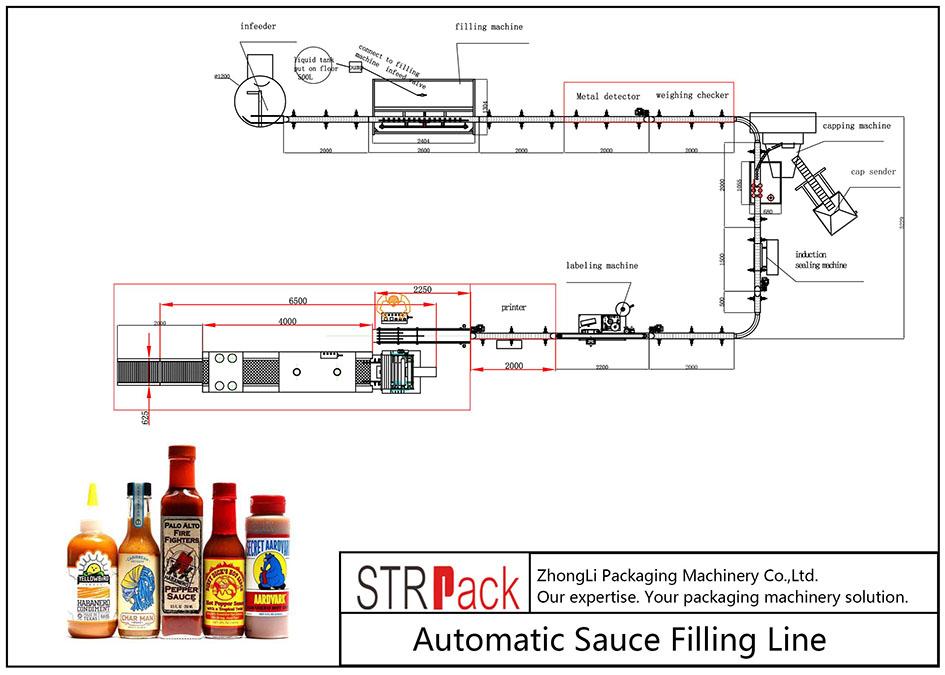 Avtomatska linija za polnjenje omake