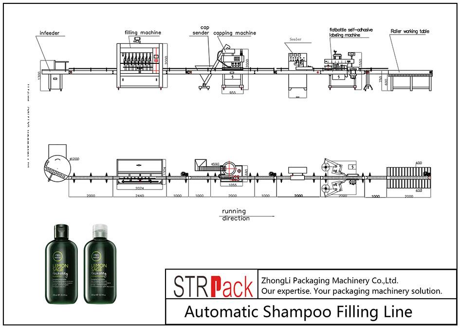 Avtomatska linija za polnjenje šampona